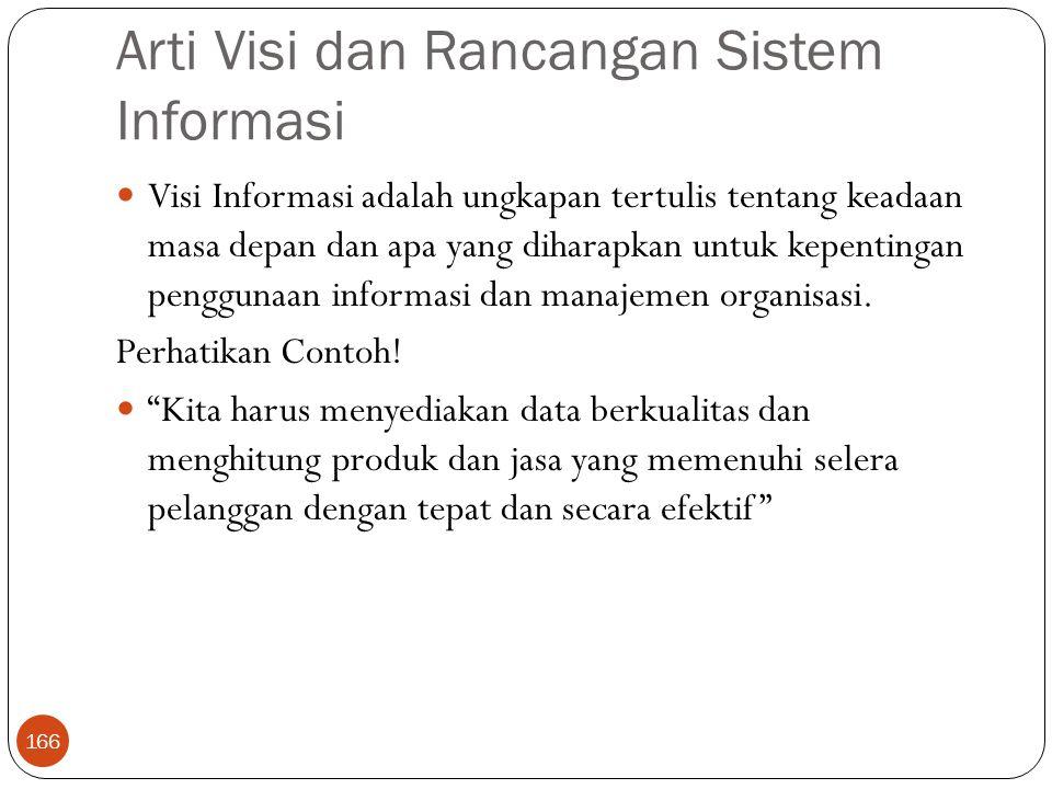 Arti Visi dan Rancangan Sistem Informasi 166 Visi Informasi adalah ungkapan tertulis tentang keadaan masa depan dan apa yang diharapkan untuk kepentingan penggunaan informasi dan manajemen organisasi.
