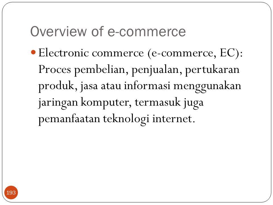 Overview of e-commerce 193 Electronic commerce (e-commerce, EC): Proces pembelian, penjualan, pertukaran produk, jasa atau informasi menggunakan jaringan komputer, termasuk juga pemanfaatan teknologi internet.