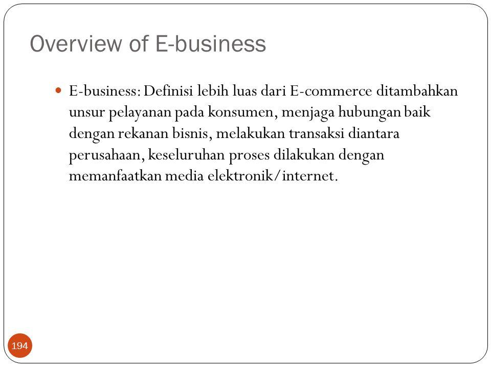Overview of E-business 194 E-business: Definisi lebih luas dari E-commerce ditambahkan unsur pelayanan pada konsumen, menjaga hubungan baik dengan rekanan bisnis, melakukan transaksi diantara perusahaan, keseluruhan proses dilakukan dengan memanfaatkan media elektronik/internet.