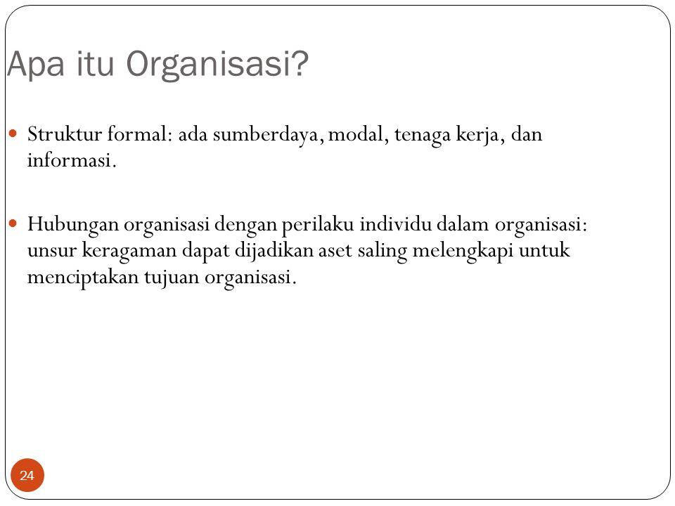 24 Apa itu Organisasi? Struktur formal: ada sumberdaya, modal, tenaga kerja, dan informasi. Hubungan organisasi dengan perilaku individu dalam organis