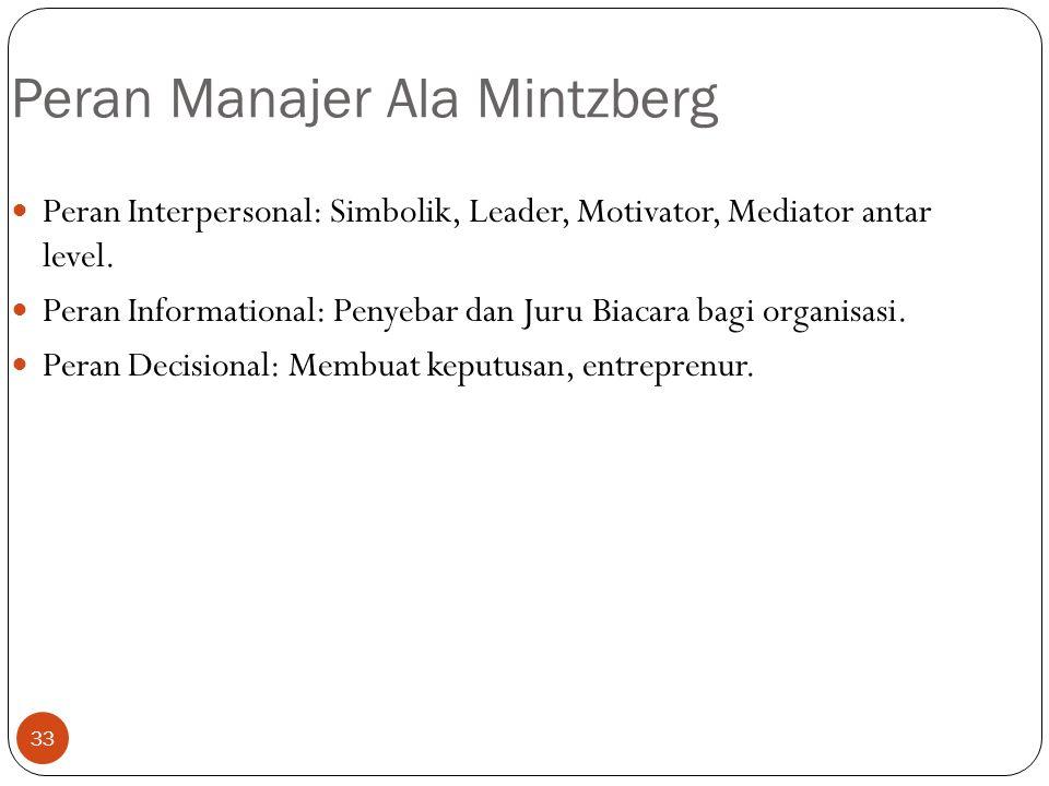 33 Peran Manajer Ala Mintzberg Peran Interpersonal: Simbolik, Leader, Motivator, Mediator antar level. Peran Informational: Penyebar dan Juru Biacara