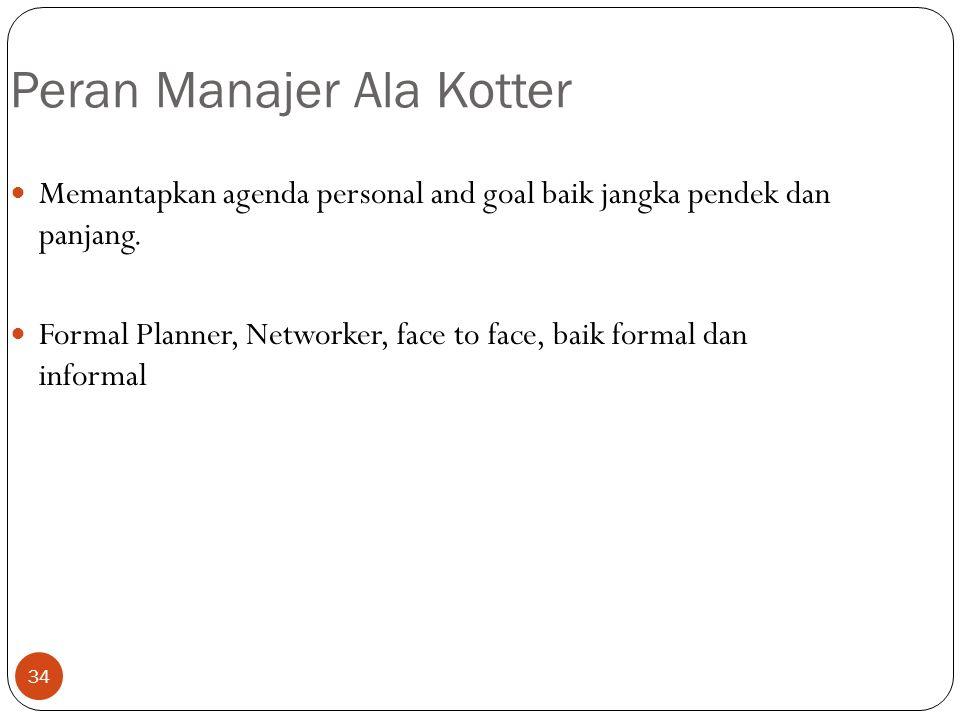 34 Peran Manajer Ala Kotter Memantapkan agenda personal and goal baik jangka pendek dan panjang. Formal Planner, Networker, face to face, baik formal