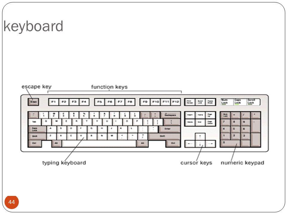44 keyboard