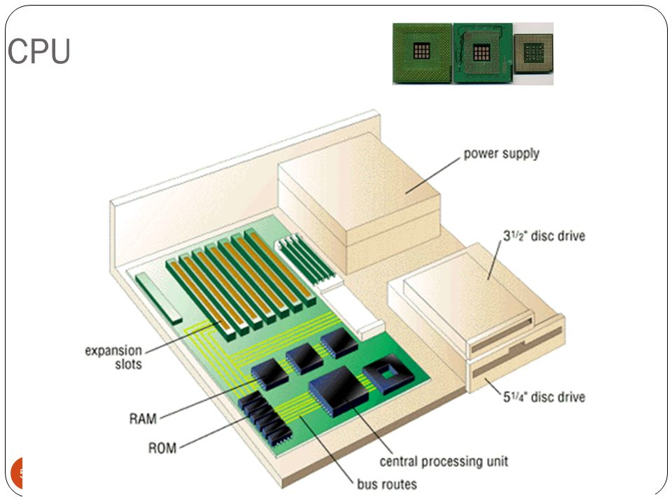 57 CPU