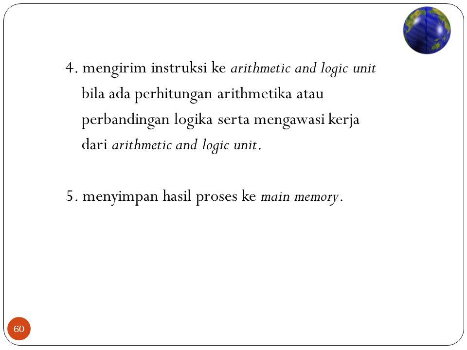 60 4. mengirim instruksi ke arithmetic and logic unit bila ada perhitungan arithmetika atau perbandingan logika serta mengawasi kerja dari arithmetic