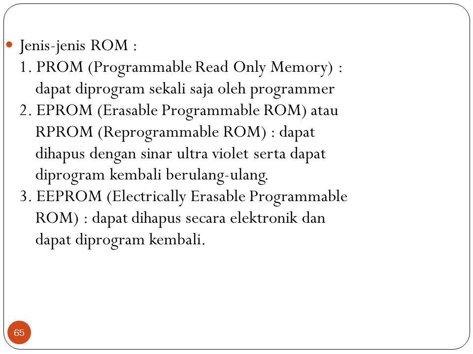 65 Jenis-jenis ROM : 1.