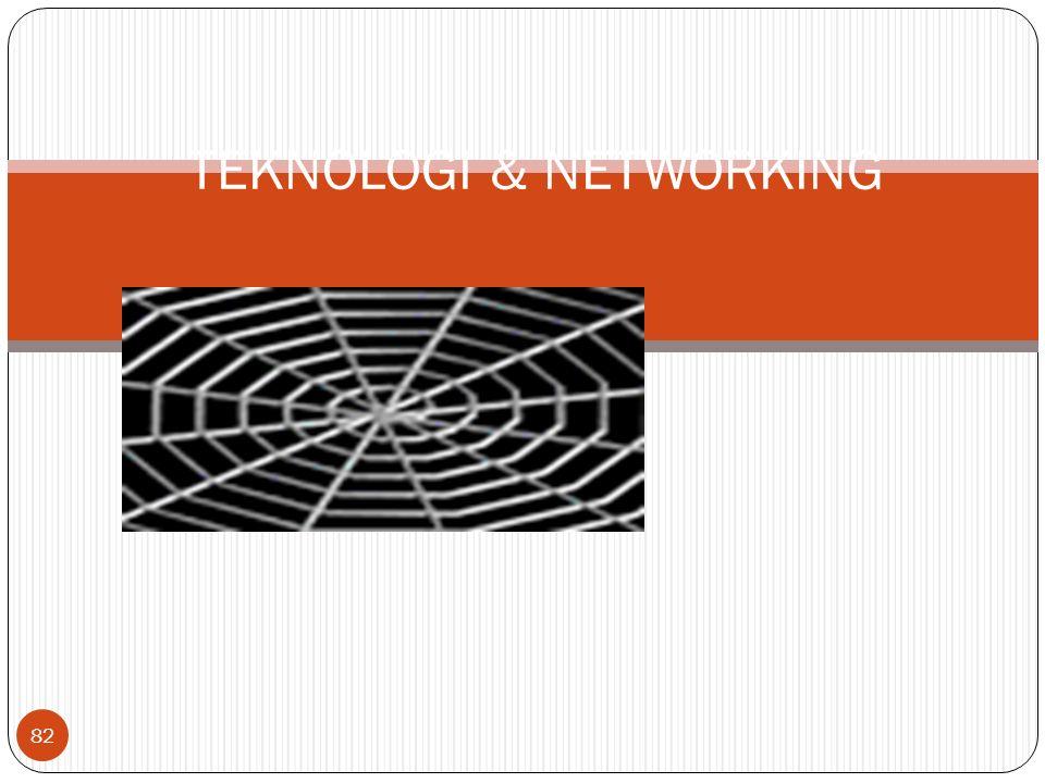 82 TEKNOLOGI & NETWORKING