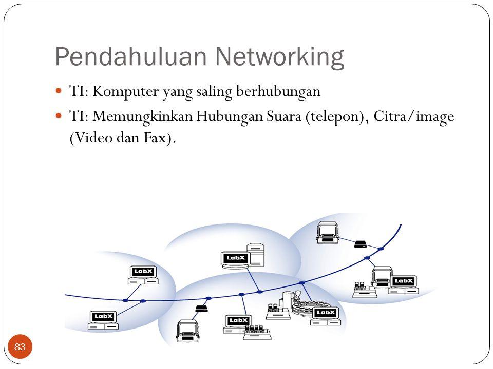 Pendahuluan Networking 83 TI: Komputer yang saling berhubungan TI: Memungkinkan Hubungan Suara (telepon), Citra/image (Video dan Fax).
