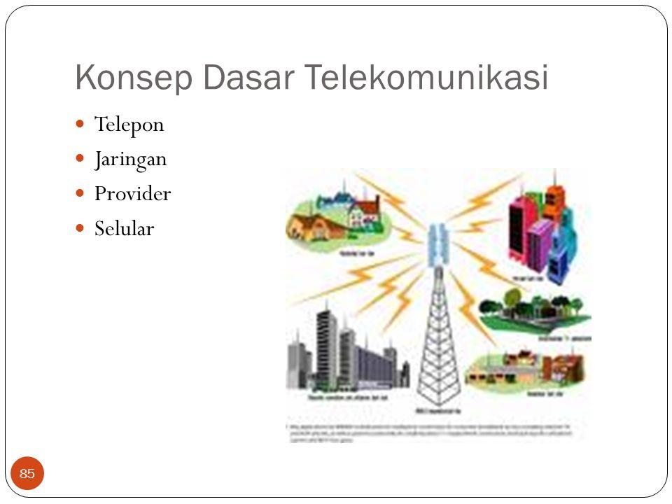 Konsep Dasar Telekomunikasi 85 Telepon Jaringan Provider Selular
