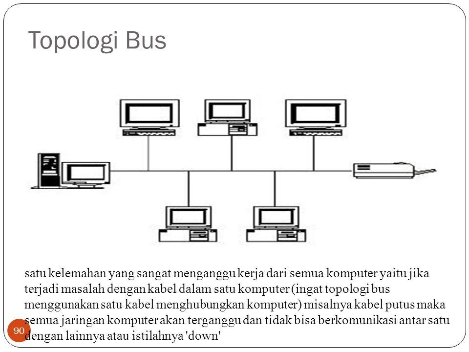 Topologi Bus 90 satu kelemahan yang sangat menganggu kerja dari semua komputer yaitu jika terjadi masalah dengan kabel dalam satu komputer (ingat topologi bus menggunakan satu kabel menghubungkan komputer) misalnya kabel putus maka semua jaringan komputer akan terganggu dan tidak bisa berkomunikasi antar satu dengan lainnya atau istilahnya down