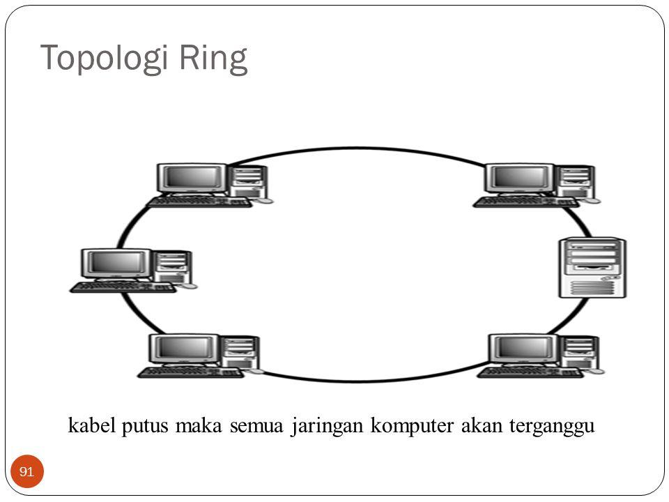 Topologi Ring 91 kabel putus maka semua jaringan komputer akan terganggu