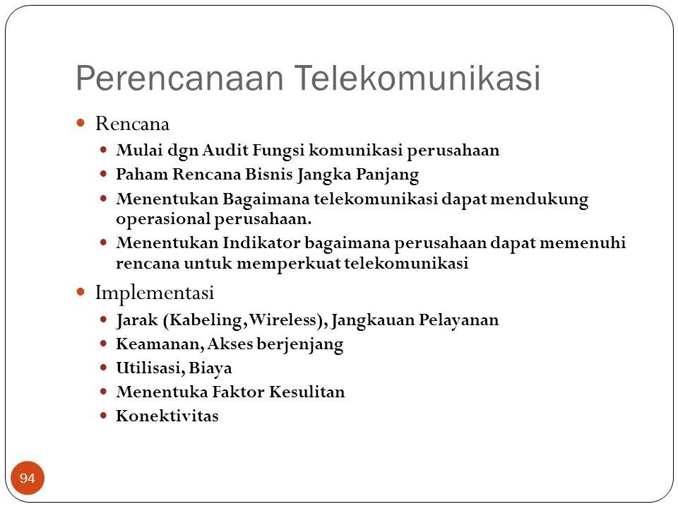 Perencanaan Telekomunikasi 94 Rencana Mulai dgn Audit Fungsi komunikasi perusahaan Paham Rencana Bisnis Jangka Panjang Menentukan Bagaimana telekomunikasi dapat mendukung operasional perusahaan.