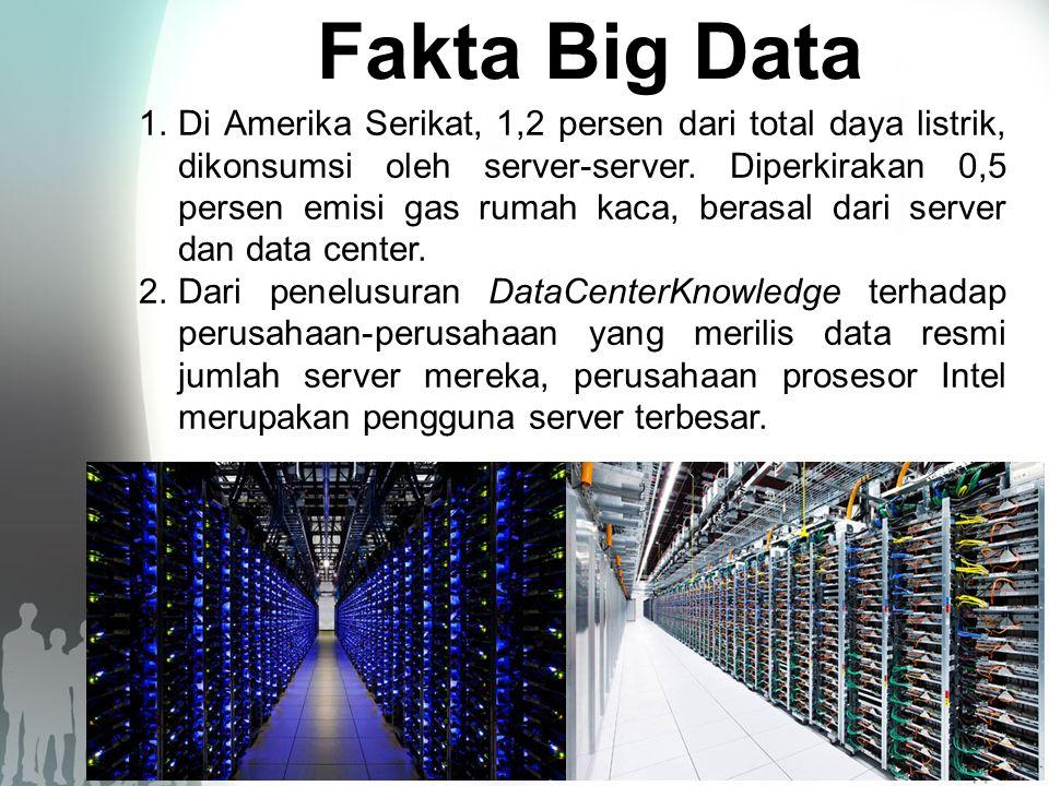 Fakta Big Data 3.Berdasarkan data perusahaan bulan Februari 2010, Intel memiliki 100 ribu server.
