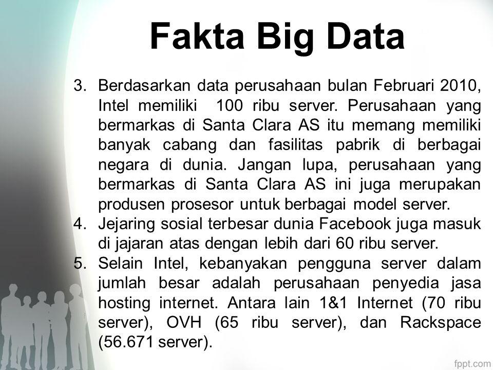 Fakta Big Data 6.Dengan berbagai layanan yang disediakan, Google diprediksi memiliki lebih dari 495 ribu server.