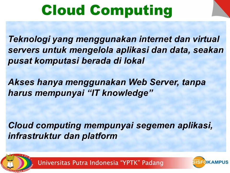 Cloud Computing Outsourcing Infrastruktur Renting virtual infrastucture (Storage, Processing Power, Other media) Cost-effective Pengembangan platform web based large scale application