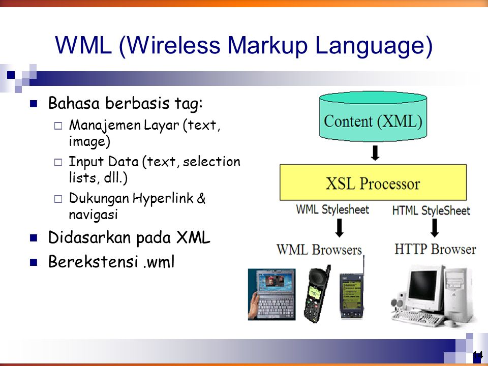 WML (Wireless Markup Language)‏ Bahasa berbasis tag:  Manajemen Layar (text, image) ‏  Input Data (text, selection lists, dll.) ‏  Dukungan Hyperli