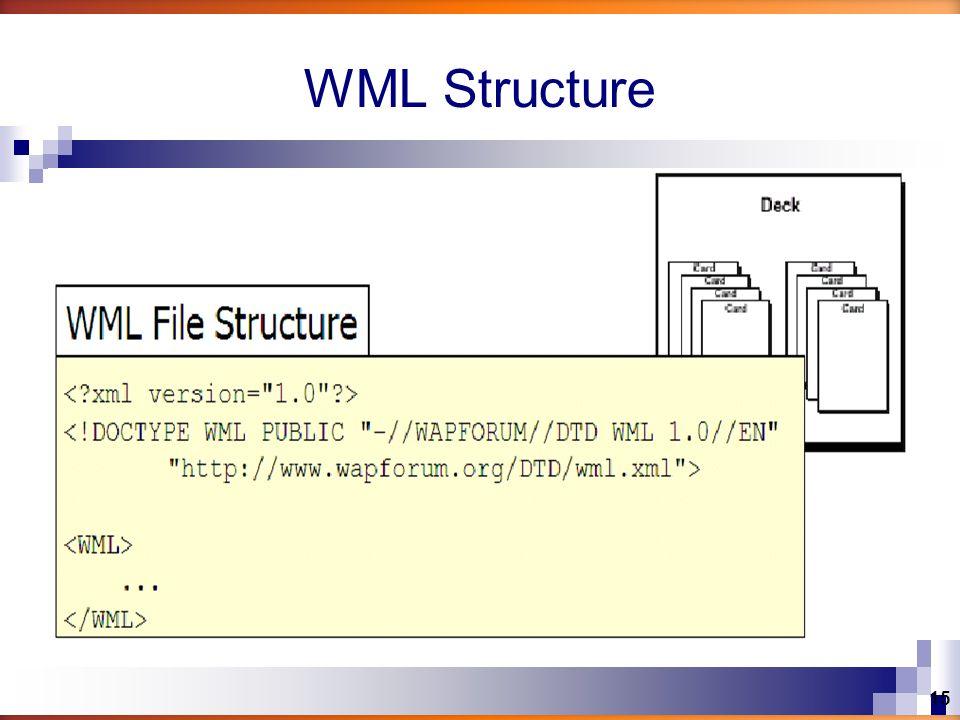 WML Structure 15