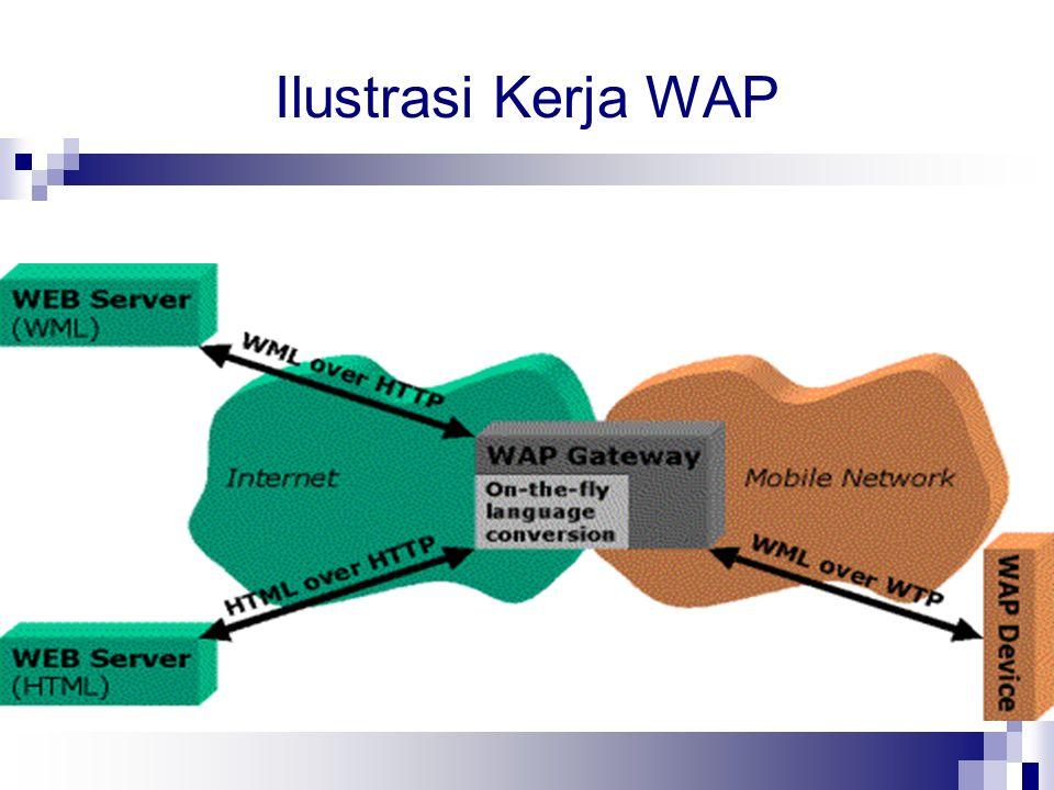 About Profile UPI-YPTK Fakultas Berita Hari Ini Created by.