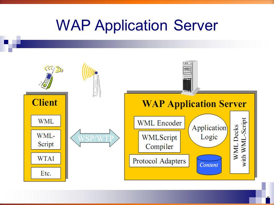 Pengembangan aplikasi WAP dengan PHP memungkinkan membuat aplikasi seperti database, mail server, pengiriman pesan, dll.Supaya script PHP dapat didukung oleh perangkat WAP, script ini harus menghasilkan output header WML kepada client.
