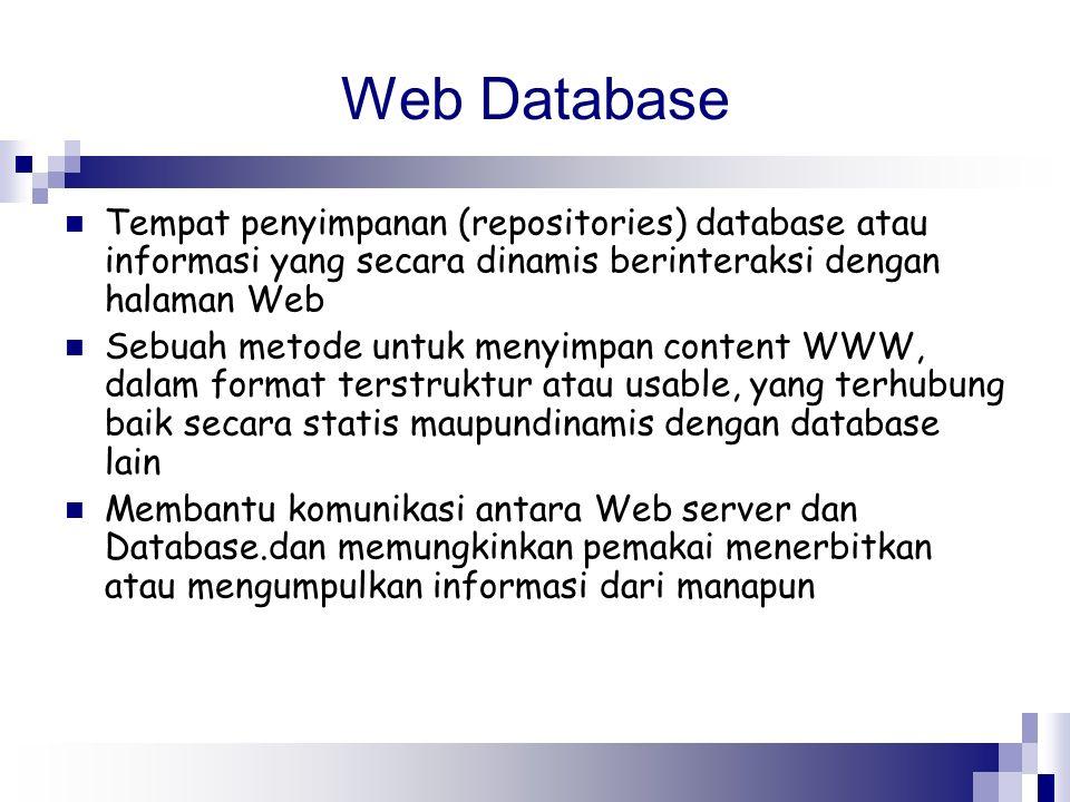 Web Database Tempat penyimpanan (repositories) database atau informasi yang secara dinamis berinteraksi dengan halaman Web Sebuah metode untuk menyimp