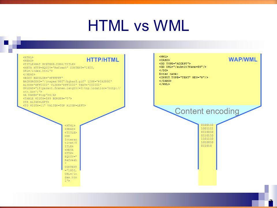 HTML vs WML 7