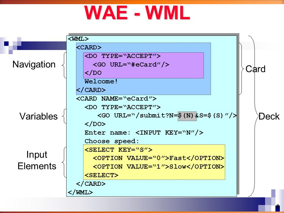 Menggunakan metode relasi yang didasarkan pada teori himpunan matematika Database Management System Bagaimana cara mengorganisasikan data dalam database.