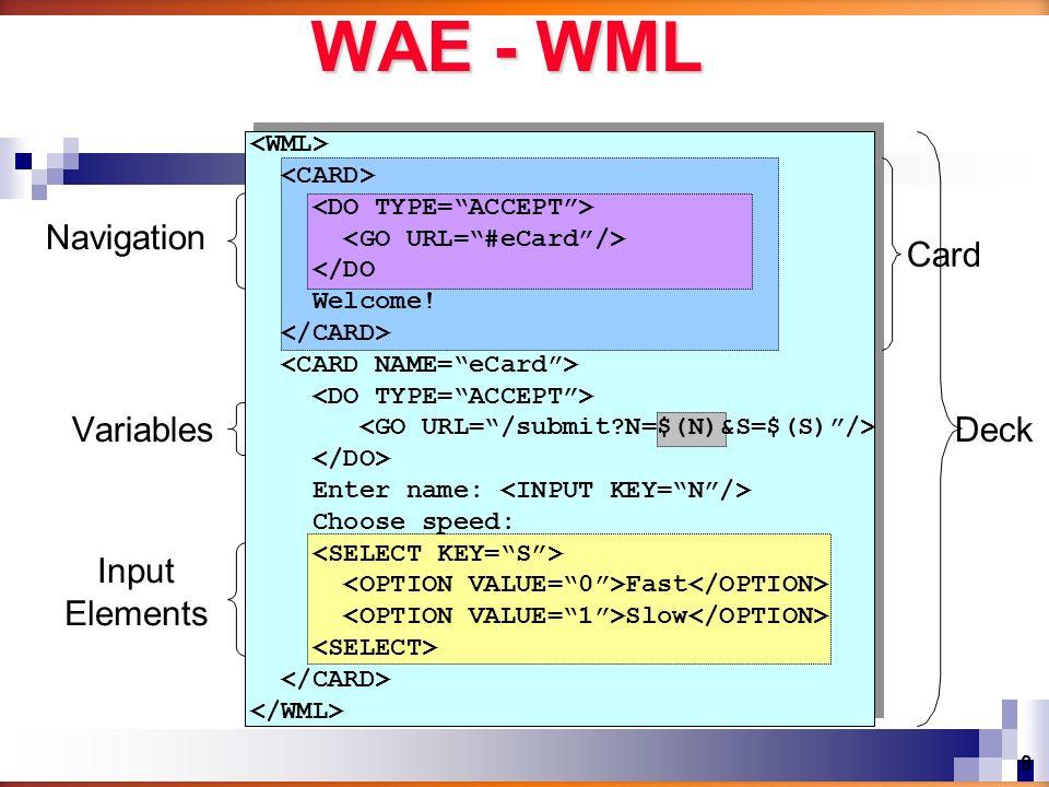 Diagram Posisi Basis Data Web MySQL (Database) Web Browser Web Server Interpreter PHP File PHP Page yg diinginkan Web dinamis Manipulasi data