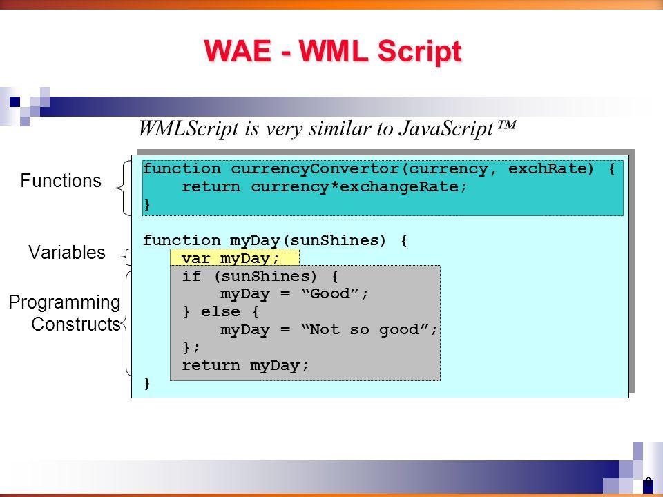 Script – formlogin.php <?php header( Content-type:text/vnd.wap.wml ); echo( ); ?> Username : Password : Login