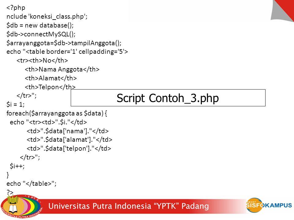 < php nclude koneksi_class.php ; $db = new database(); $db->connectMySQL(); $arrayanggota=$db->tampilAnggota(); echo No Nama Anggota Alamat Telpon ; $i = 1; foreach($arrayanggota as $data) { echo .$i. .$data[ nama ]. .$data[ alamat ]. .$data[ telpon ]. ; $i++; } echo ; > Script Contoh_3.php