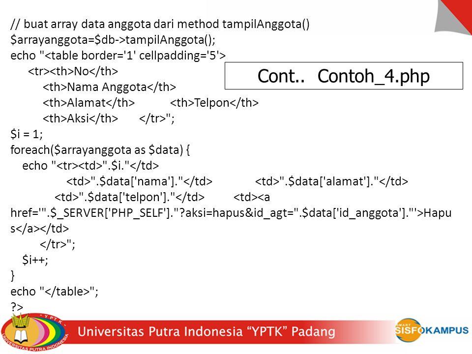 // buat array data anggota dari method tampilAnggota() $arrayanggota=$db->tampilAnggota(); echo No Nama Anggota Alamat Telpon Aksi ; $i = 1; foreach($arrayanggota as $data) { echo .$i. .$data[ nama ]. .$data[ alamat ]. .$data[ telpon ]. Hapu s ; $i++; } echo ; > Cont..
