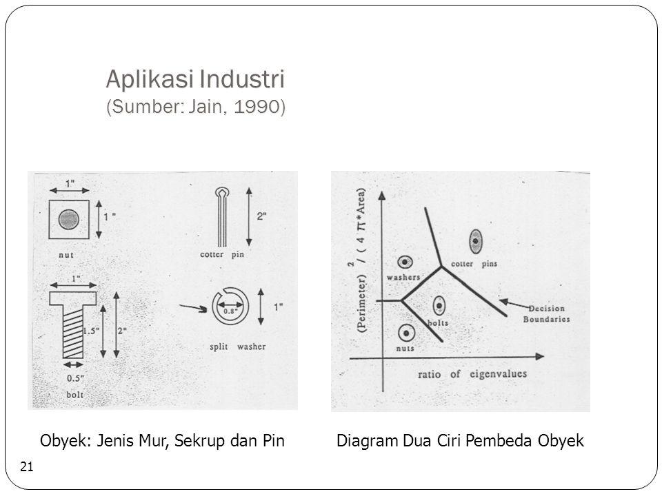 Aplikasi Industri (Sumber: Jain, 1990) 21 Obyek: Jenis Mur, Sekrup dan Pin Diagram Dua Ciri Pembeda Obyek