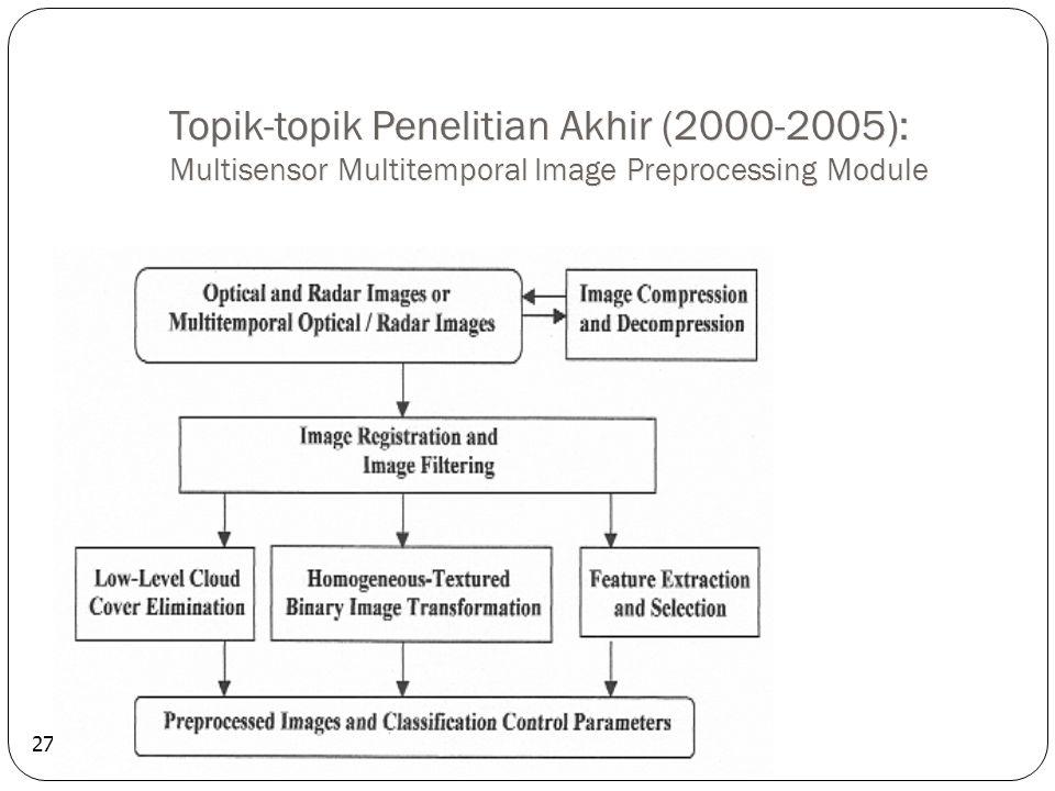 Topik-topik Penelitian Akhir (2000-2005): Multisensor Multitemporal Image Preprocessing Module 27