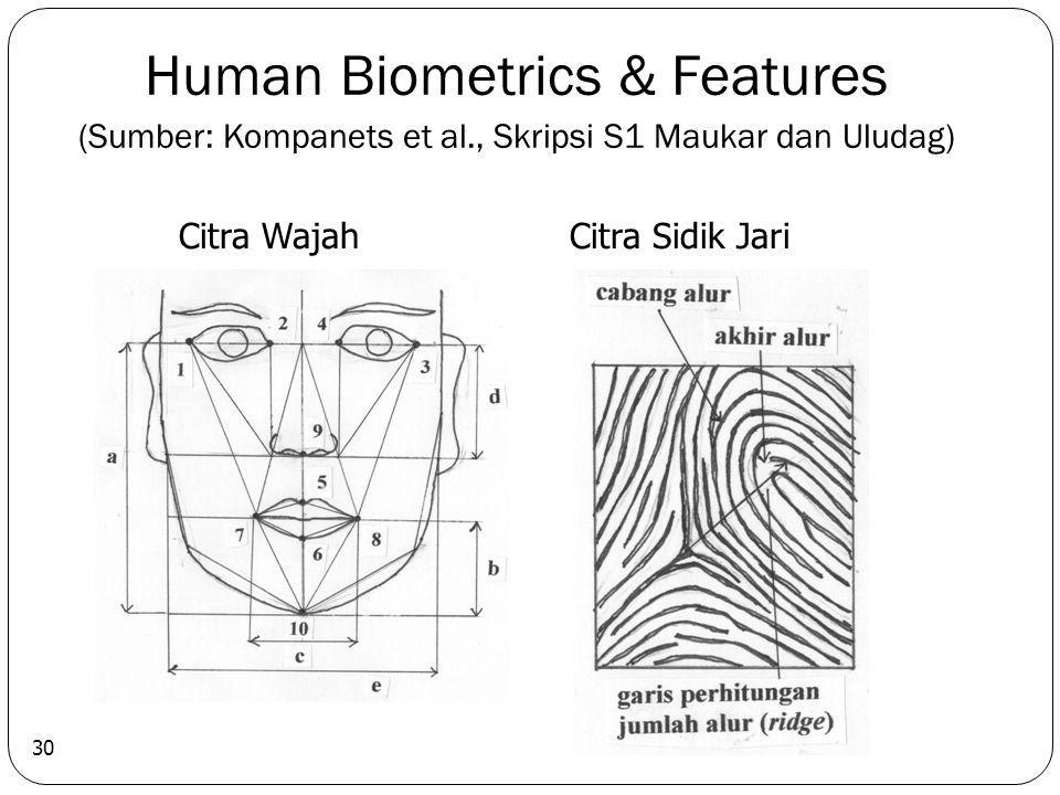 Human Biometrics & Features (Sumber: Kompanets et al., Skripsi S1 Maukar dan Uludag) 30 Citra Wajah Citra Sidik Jari