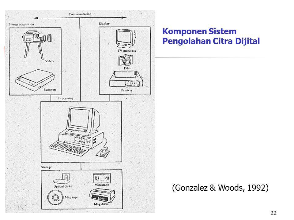 22 Komponen Sistem Pengolahan Citra Dijital (Gonzalez & Woods, 1992)