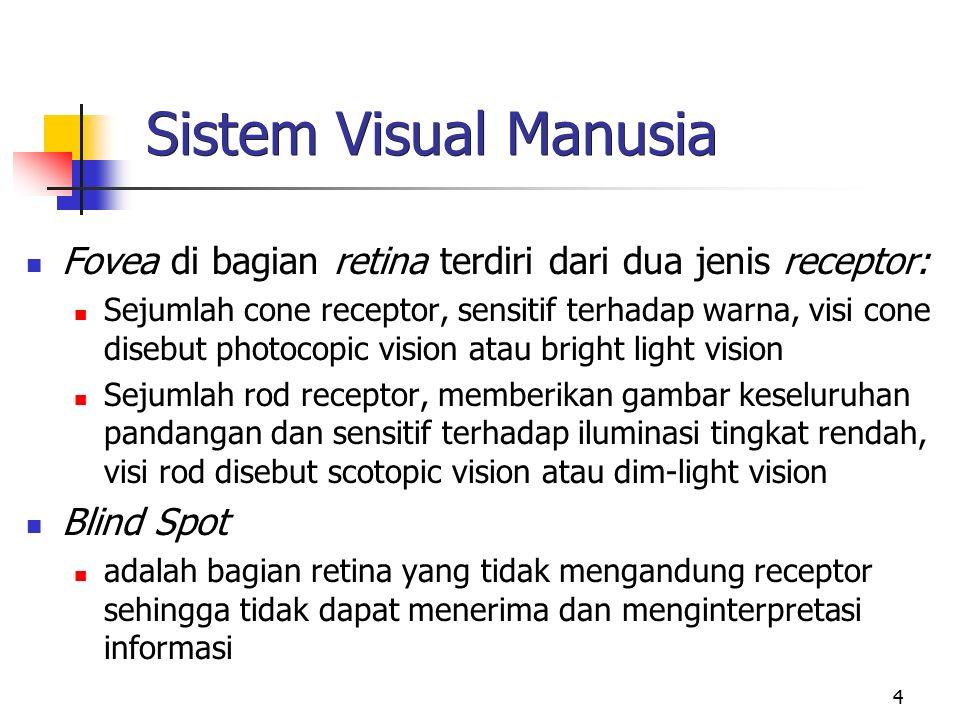 5 Sistem Visual Manusia Subjective brightness Merupakan tingkat kecemerlangan yang dapat ditangkap sistem visual manusia; Merupakan fungsi logaritmik dari intensitas cahaya yang masuk ke mata manusia; Mempunyai daerah intensitas yang bergerak dari ambang scotopic (redup) ke ambang photocopic (terang).