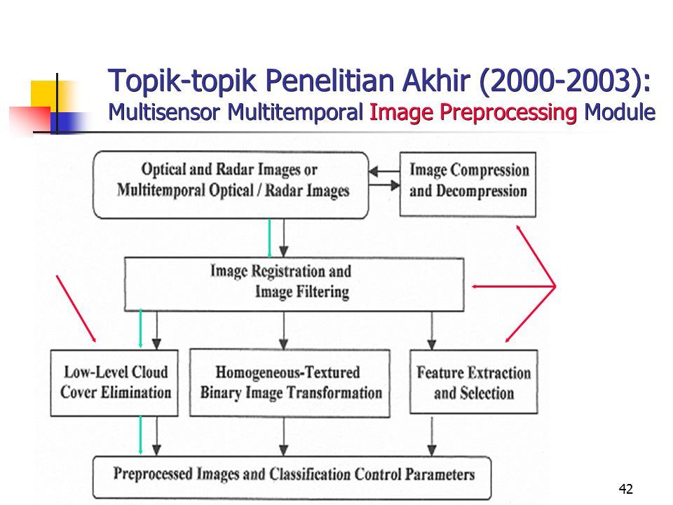 42 Topik-topik Penelitian Akhir (2000-2003): Multisensor Multitemporal Image Preprocessing Module