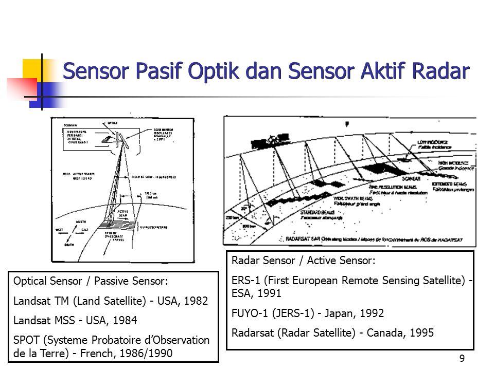 20 Operasi Aritmetik / Lojik pada Citra Operasi selisih antara dua citra temporal dapat digunakan untuk deteksi perubahan wilayah.