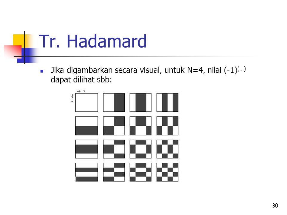 30 Tr. Hadamard Jika digambarkan secara visual, untuk N=4, nilai (-1) (…) dapat dilihat sbb: