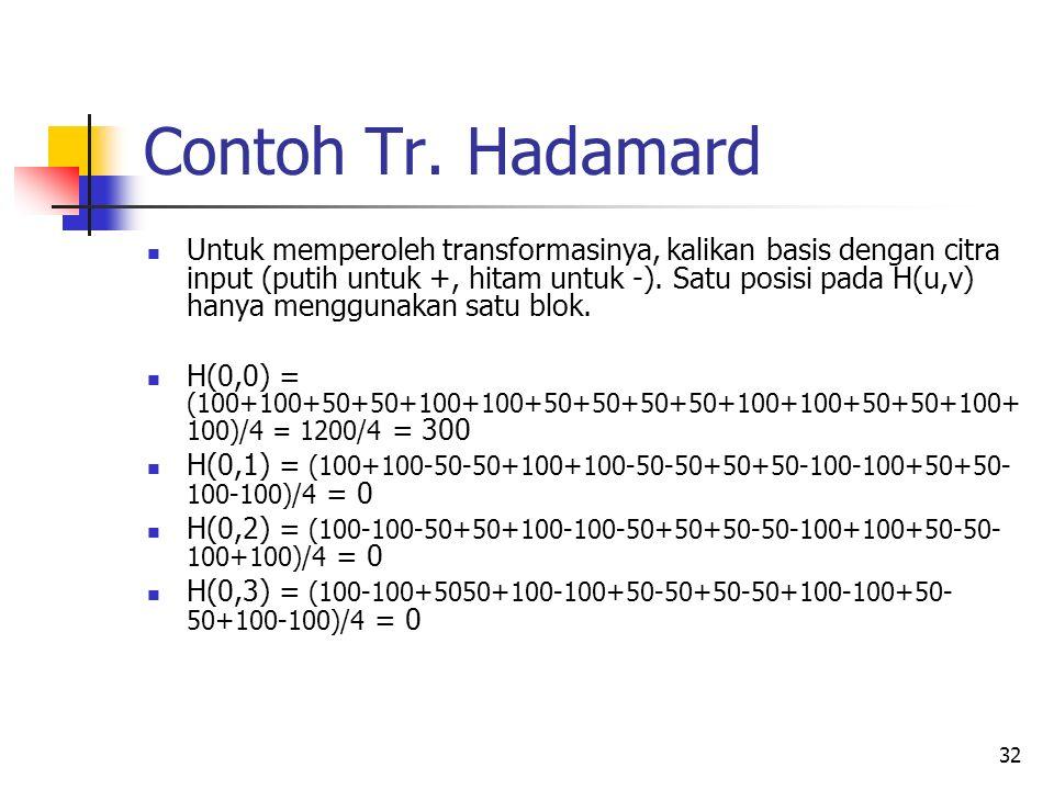 32 Contoh Tr. Hadamard Untuk memperoleh transformasinya, kalikan basis dengan citra input (putih untuk +, hitam untuk -). Satu posisi pada H(u,v) hany