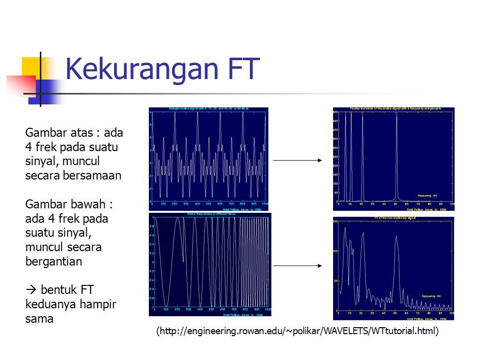 Kekurangan FT Gambar atas : ada 4 frek pada suatu sinyal, muncul secara bersamaan Gambar bawah : ada 4 frek pada suatu sinyal, muncul secara bergantian  bentuk FT keduanya hampir sama (http://engineering.rowan.edu/~polikar/WAVELETS/WTtutorial.html)