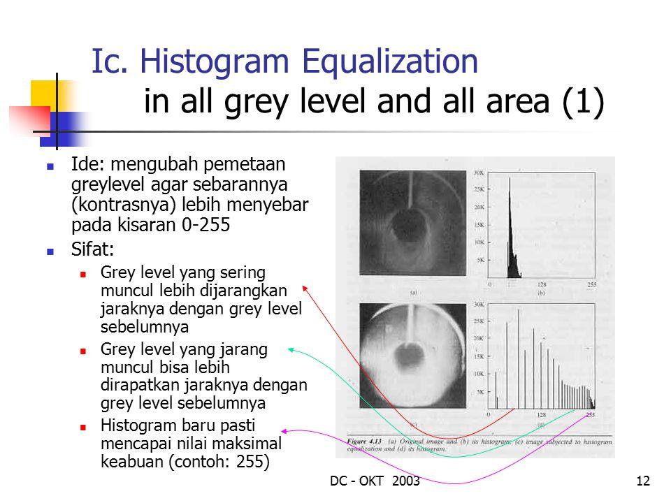 DC - OKT 200312 Ic. Histogram Equalization in all grey level and all area (1) Ide: mengubah pemetaan greylevel agar sebarannya (kontrasnya) lebih meny
