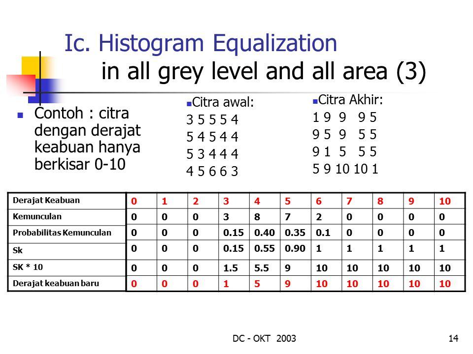 DC - OKT 200314 Ic. Histogram Equalization in all grey level and all area (3) Contoh : citra dengan derajat keabuan hanya berkisar 0-10 Citra awal: 3