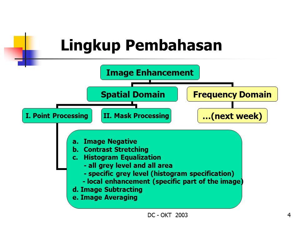 DC - OKT 200315 Ic.Histogram Equalization specific grey level (hist.