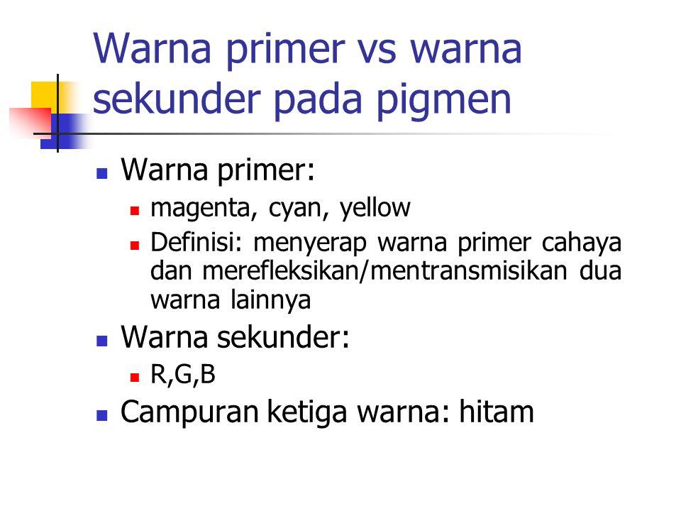 Warna primer vs warna sekunder pada pigmen Warna primer: magenta, cyan, yellow Definisi: menyerap warna primer cahaya dan merefleksikan/mentransmisika