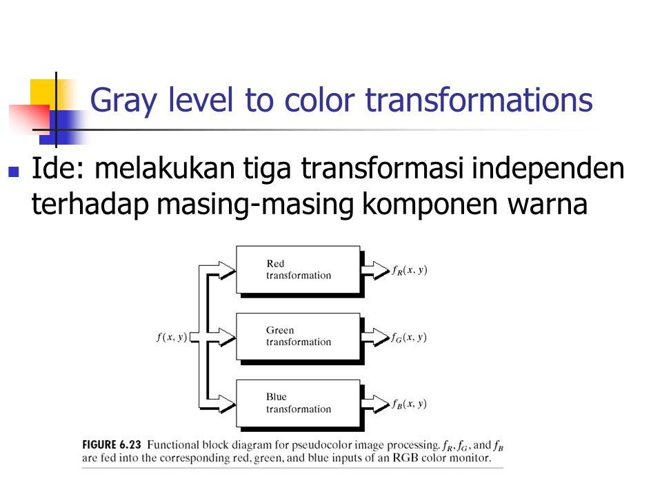 Gray level to color transformations Ide: melakukan tiga transformasi independen terhadap masing-masing komponen warna