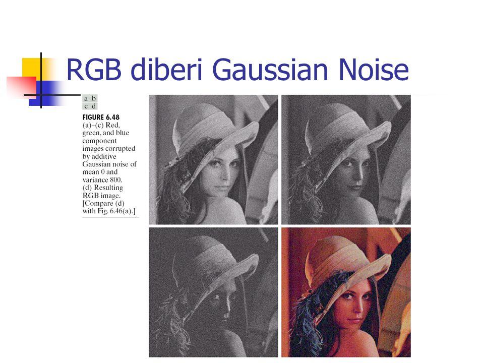 RGB diberi Gaussian Noise