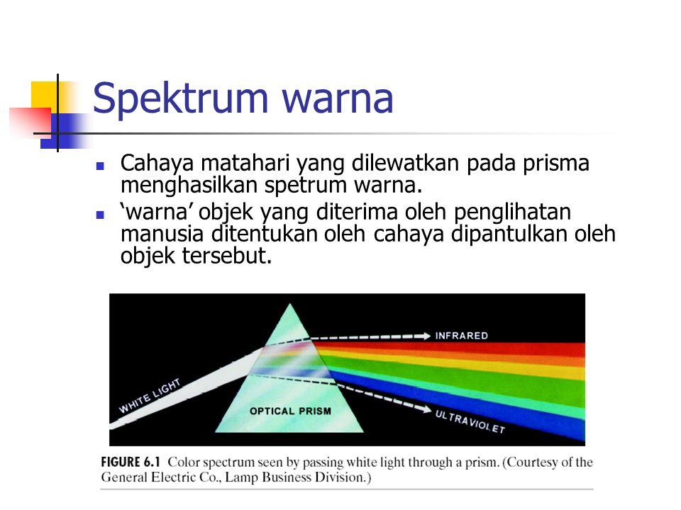 Akromatik vs Kromatik Cahaya akromatik: tidak berwarna, hanya menggunakan intensitas yang diukur dengan tingkat keabuan.