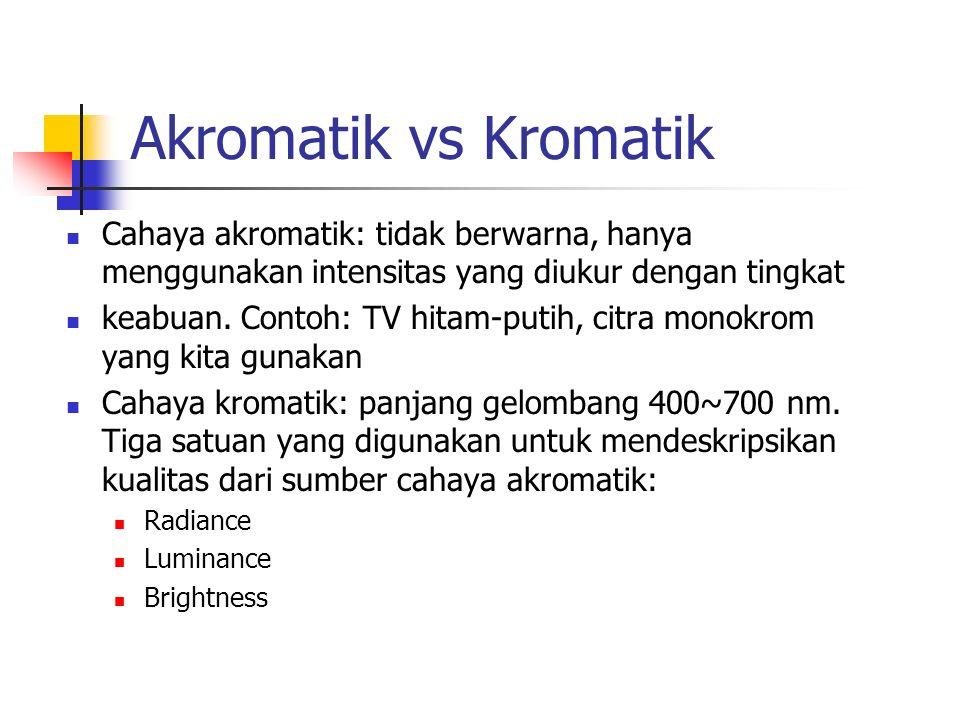 Akromatik vs Kromatik Cahaya akromatik: tidak berwarna, hanya menggunakan intensitas yang diukur dengan tingkat keabuan. Contoh: TV hitam-putih, citra