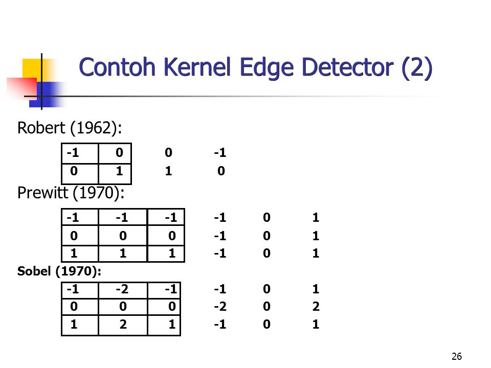 26 Contoh Kernel Edge Detector (2) Robert (1962): -100-1 011 0 Prewitt (1970): -1-1-1-101 0 0 0-101 1 1 1-101 Sobel (1970): -1-2-1-101 0 0 0-202 1 2 1-101