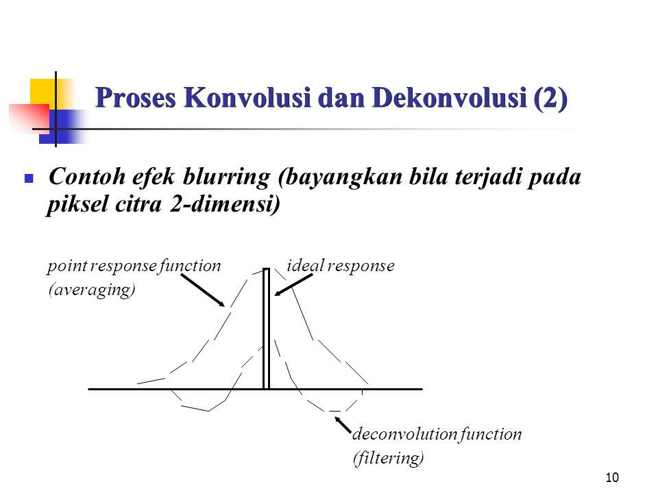 10 Proses Konvolusi dan Dekonvolusi (2) Contoh efek blurring (bayangkan bila terjadi pada piksel citra 2-dimensi) point response functionideal respons